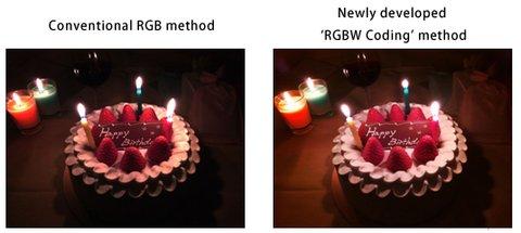 Sony Stacked CMOS: Une innovation dans les capteurs des smartphones