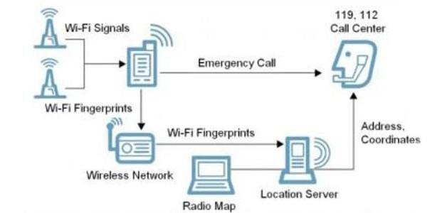 KAIST développe un nouveau système géolocalisation par WI-FI