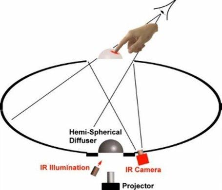 La 3D holographique tactile selon Microsoft