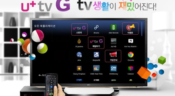 LG U+ déploie des solutions d'encodage offrant 126 chaînes vidéos