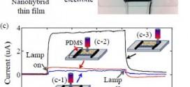 Des nanomatériaux Hybrides convertissent la lumière et la chaleur en électricité
