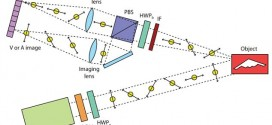Le radar quantique peut détecter les systèmes de brouillage électroniques